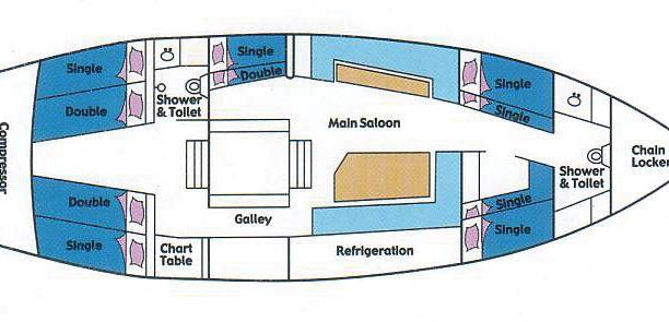 Cabin Layout of MS Kiana